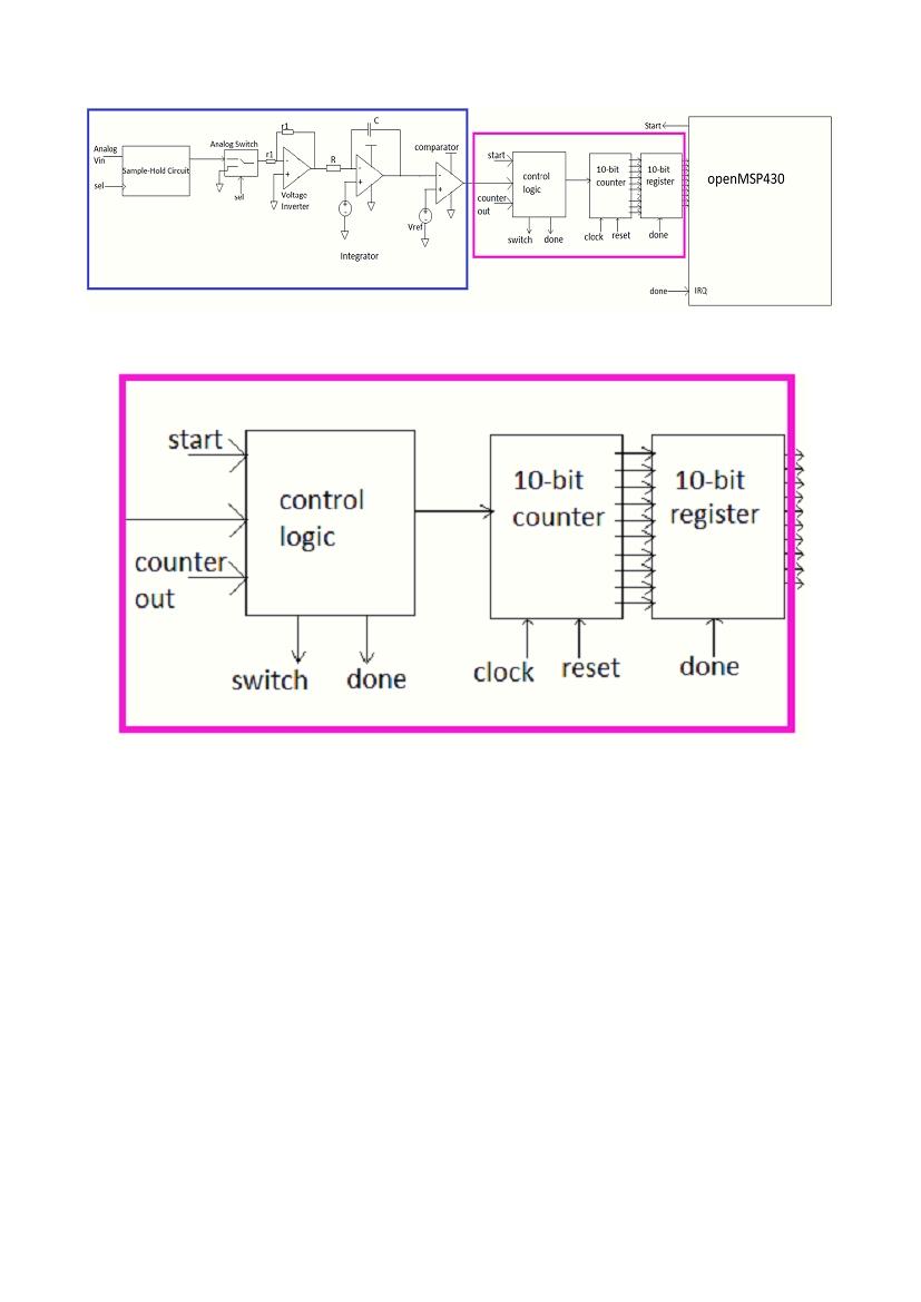 Duploadedfiles8d7cb1835e1cedd57181a04b2f7680bd Ffff4ecc4e99ee20 The Basic Circuit Is Same As Manual Design Except A 10bit 4